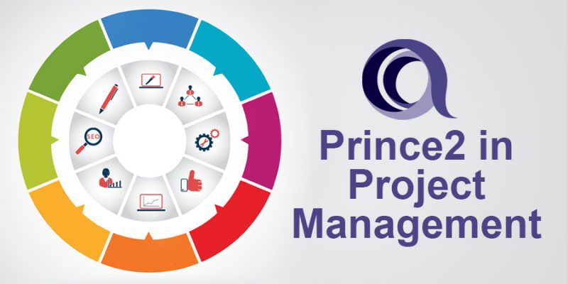 Manageability in PRINCE2 Project Context
