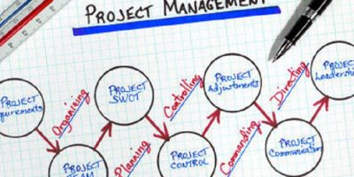 Project Management with PRINCE2