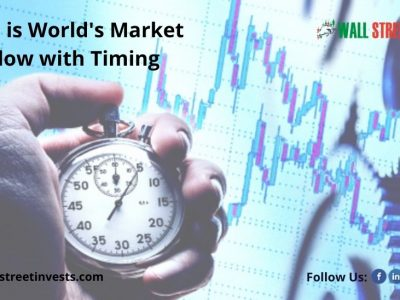 world indices live update